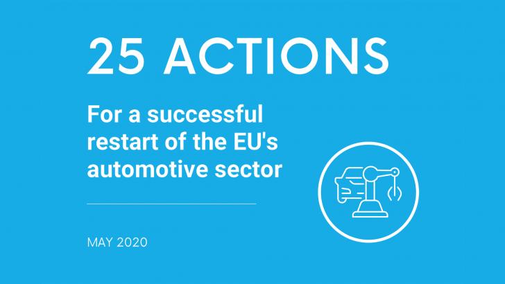 Az ACEA cselekvési terve az EU autóiparának sikeres újraindításához